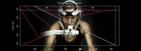Vo2feature